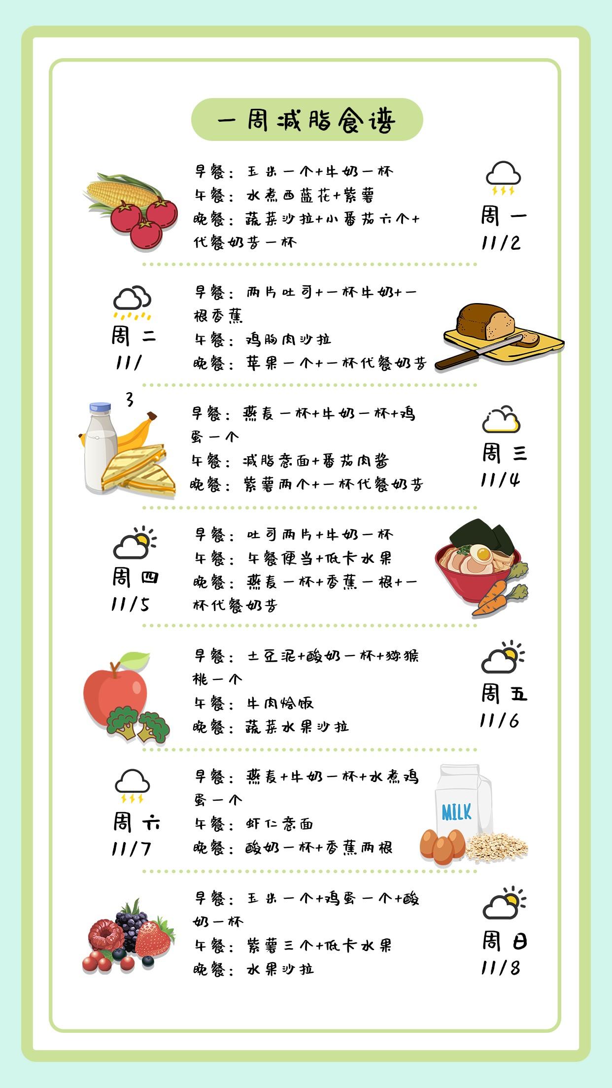 小清新餐饮美食食谱手抄报